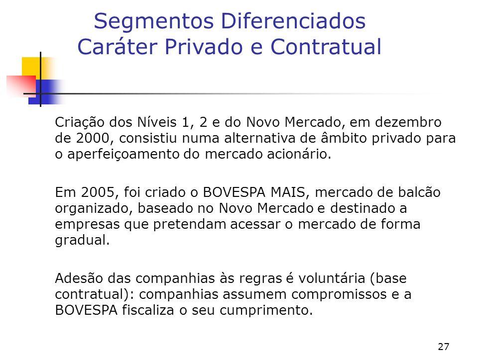 27 Segmentos Diferenciados Caráter Privado e Contratual Criação dos Níveis 1, 2 e do Novo Mercado, em dezembro de 2000, consistiu numa alternativa de âmbito privado para o aperfeiçoamento do mercado acionário.