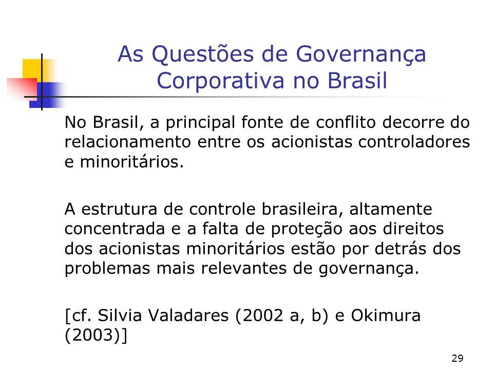29 As Questões de Governança Corporativa no Brasil No Brasil, a principal fonte de conflito decorre do relacionamento entre os acionistas controladores e minoritários.