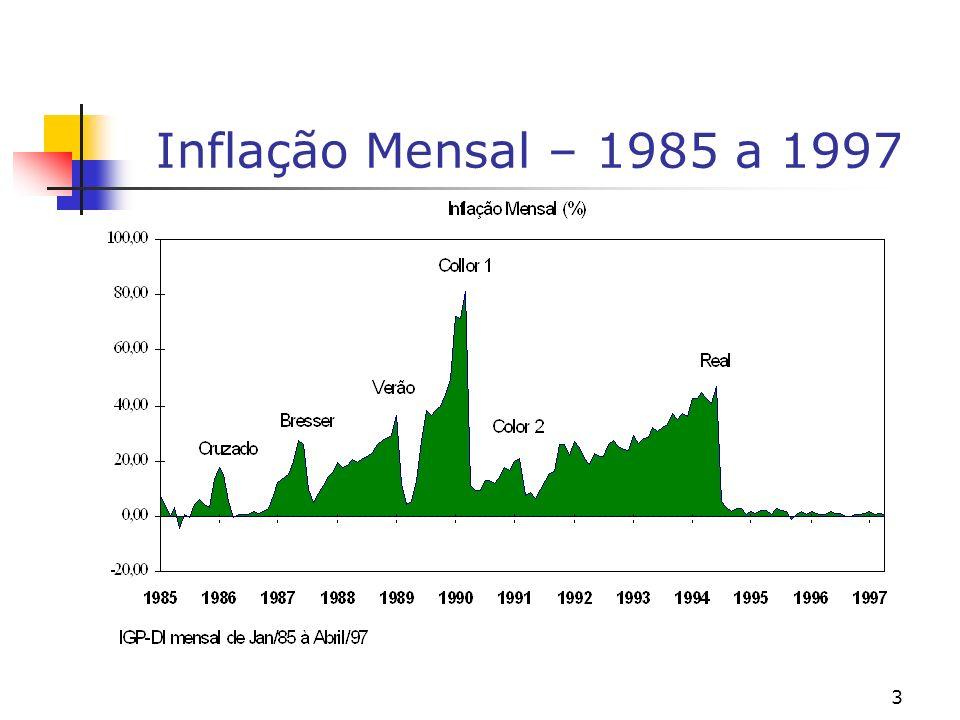 3 Inflação Mensal – 1985 a 1997