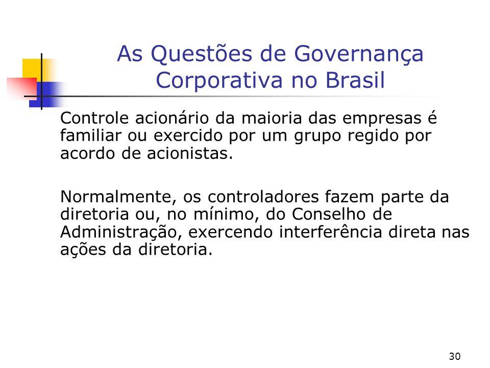 30 Controle acionário da maioria das empresas é familiar ou exercido por um grupo regido por acordo de acionistas.