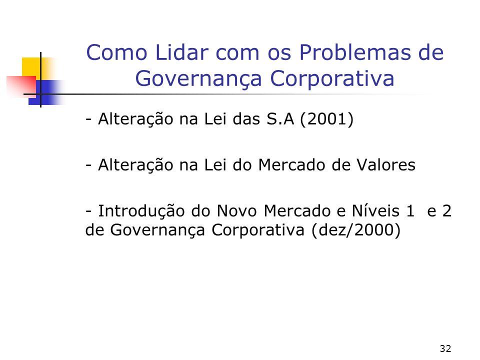 32 Como Lidar com os Problemas de Governança Corporativa - Alteração na Lei das S.A (2001) - Alteração na Lei do Mercado de Valores - Introdução do Novo Mercado e Níveis 1 e 2 de Governança Corporativa (dez/2000)