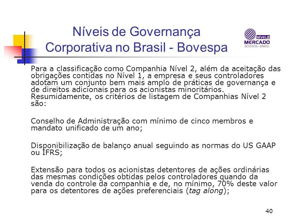 40 Níveis de Governança Corporativa no Brasil - Bovespa Para a classificação como Companhia Nível 2, além da aceitação das obrigações contidas no Nível 1, a empresa e seus controladores adotam um conjunto bem mais amplo de práticas de governança e de direitos adicionais para os acionistas minoritários.
