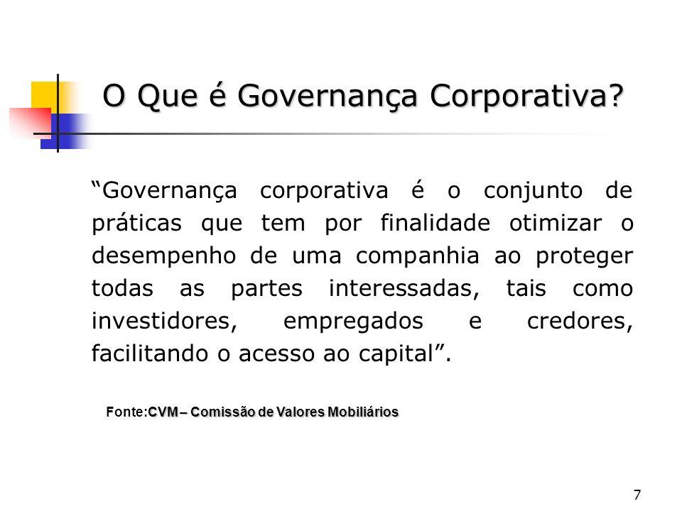 7 O Que é Governança Corporativa.