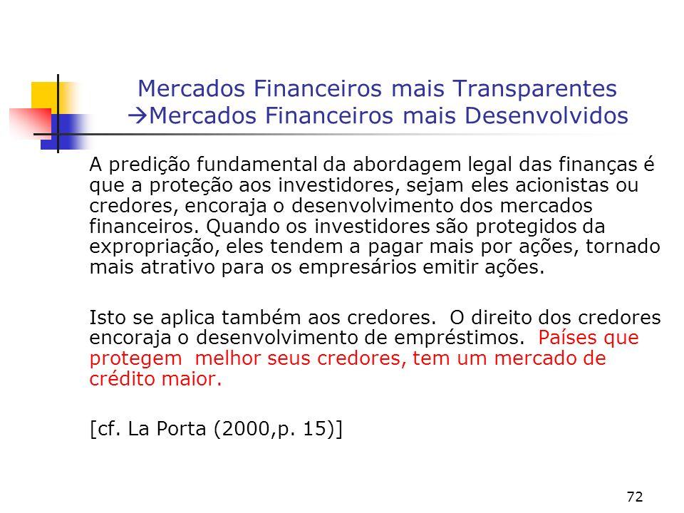 72 Mercados Financeiros mais Transparentes Mercados Financeiros mais Desenvolvidos A predição fundamental da abordagem legal das finanças é que a proteção aos investidores, sejam eles acionistas ou credores, encoraja o desenvolvimento dos mercados financeiros.