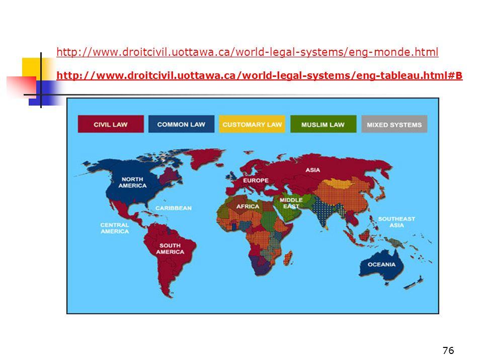 76 http://www.droitcivil.uottawa.ca/world-legal-systems/eng-monde.html http://www.droitcivil.uottawa.ca/world-legal-systems/eng-tableau.html#B