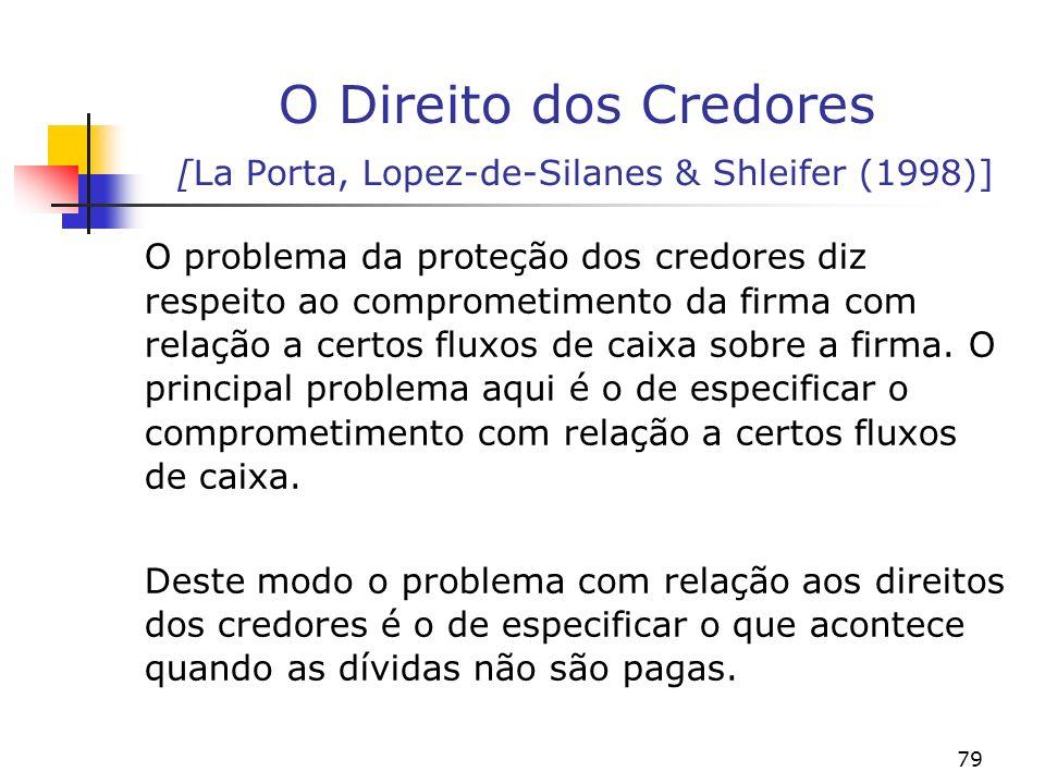 79 O Direito dos Credores [La Porta, Lopez-de-Silanes & Shleifer (1998)] O problema da proteção dos credores diz respeito ao comprometimento da firma com relação a certos fluxos de caixa sobre a firma.