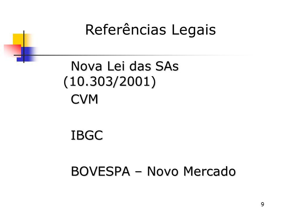 9 Nova Lei das SAs (10.303/2001) CVMIBGC BOVESPA – Novo Mercado Referências Legais