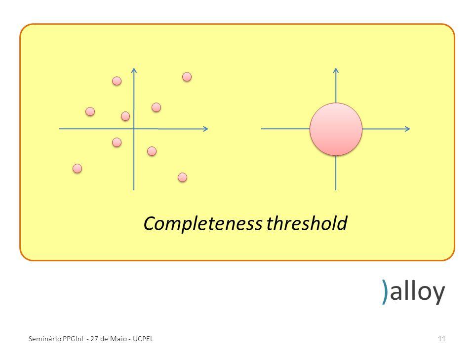 )alloy Linguagem de modelagem Declarativa Sintaxe OO, semântica relacional o Tudo é relação Alloy analyzer Small scope hypothesis o Teste vs. Escopo C