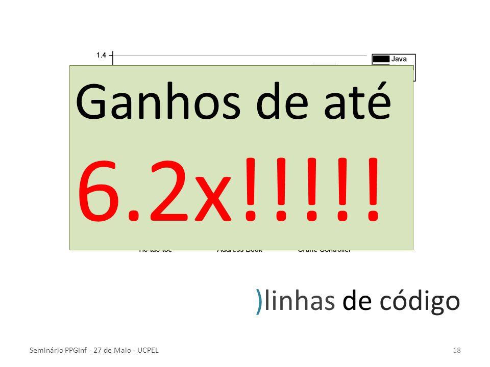 )linhas de código Seminário PPGInf - 27 de Maio - UCPEL18 Ganhos de até 6.2x!!!!!