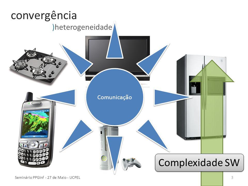 3 convergência )heterogeneidade Complexidade SW Comunicação