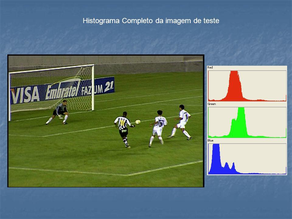 Histograma Completo da imagem de teste