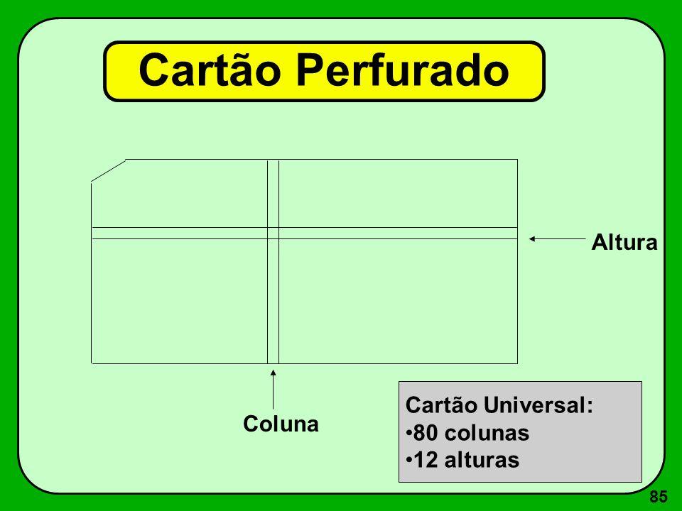 85 Cartão Perfurado Altura Coluna Cartão Universal: 80 colunas 12 alturas