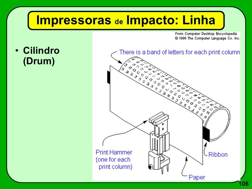 106 Cilindro (Drum) Impressoras de Impacto: Linha