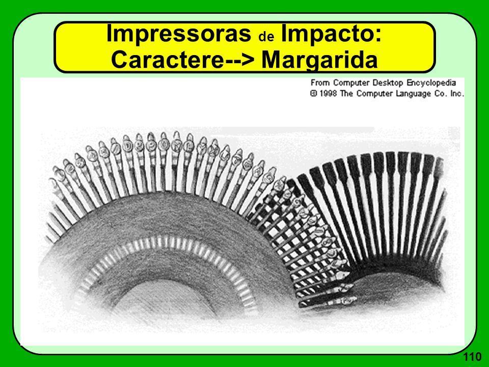 110 Impressoras de Impacto: Caractere--> Margarida