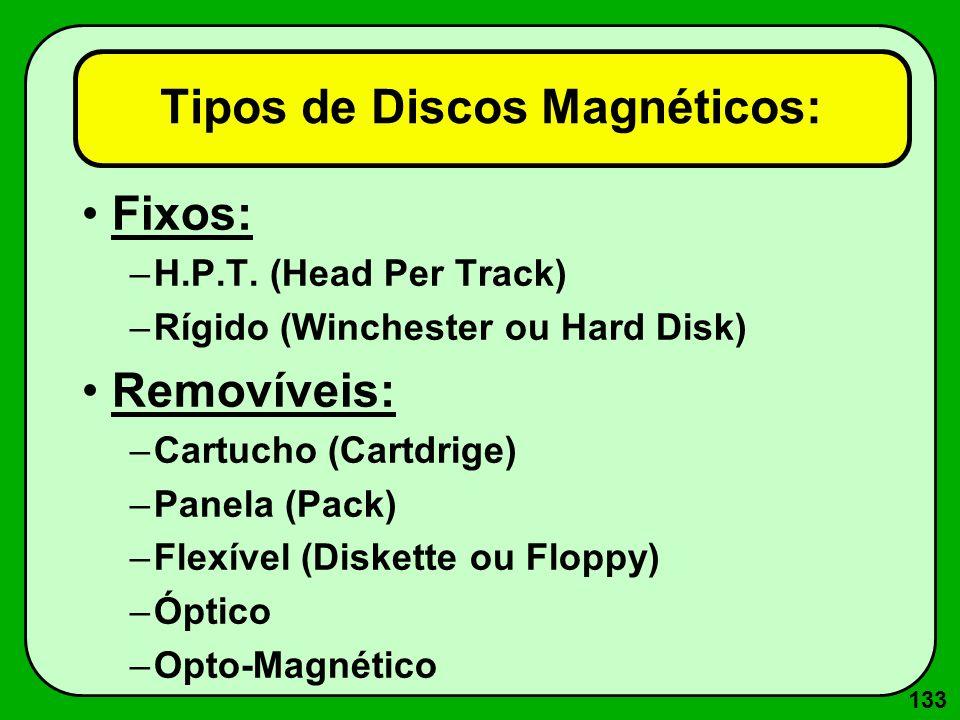 133 Tipos de Discos Magnéticos: Fixos: –H.P.T. (Head Per Track) –Rígido (Winchester ou Hard Disk) Removíveis: –Cartucho (Cartdrige) –Panela (Pack) –Fl