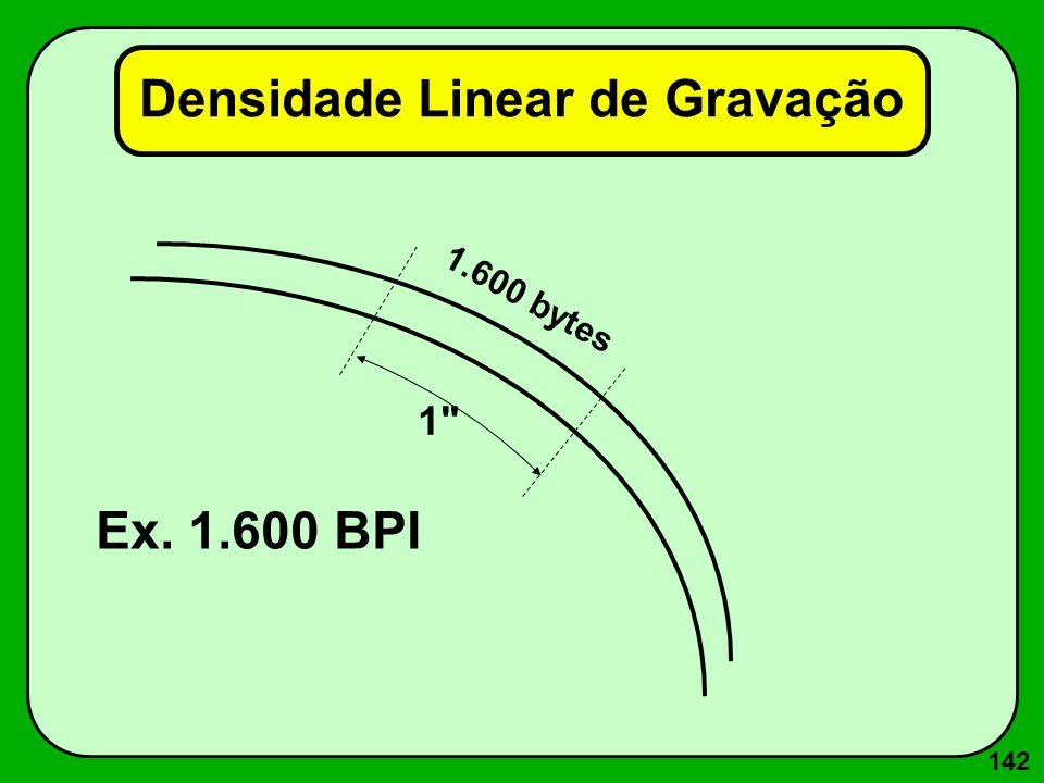 142 Densidade Linear de Gravação 1