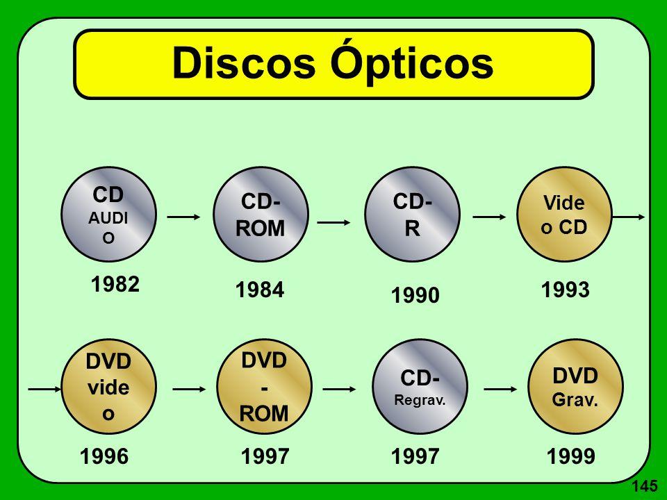 145 Discos Ópticos CD AUDI O CD- R CD- ROM CD- Regrav. Vide o CD DVD - ROM DVD vide o DVD Grav. 1982 1984 19961997 1999 1990 1993