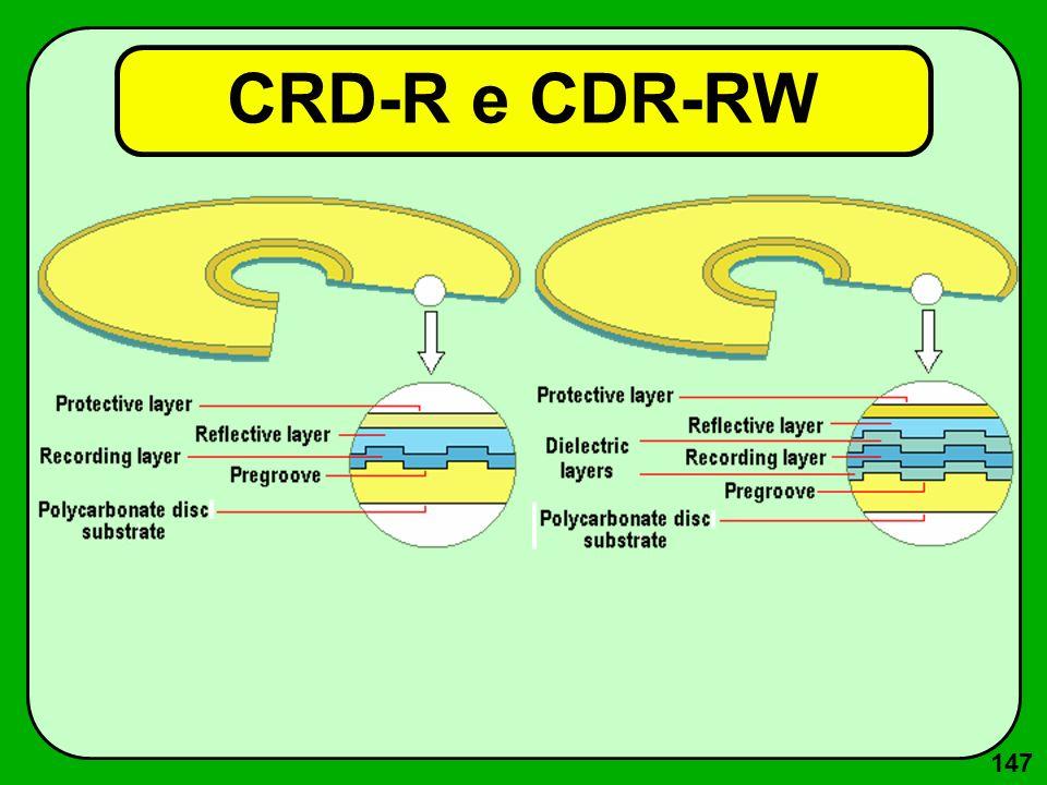 147 CRD-R e CDR-RW