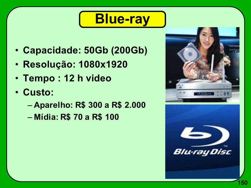 150 Blue-ray Capacidade: 50Gb (200Gb) Resolução: 1080x1920 Tempo : 12 h video Custo: –Aparelho: R$ 300 a R$ 2.000 –Mídia: R$ 70 a R$ 100