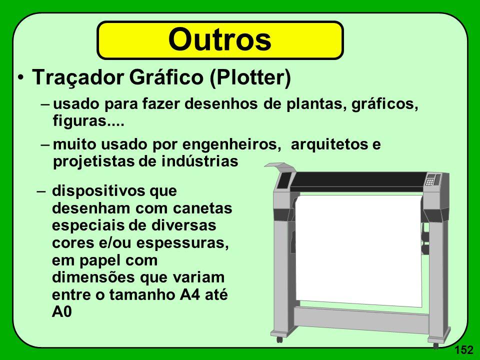 152 Outros Traçador Gráfico (Plotter) –usado para fazer desenhos de plantas, gráficos, figuras.... –muito usado por engenheiros, arquitetos e projetis