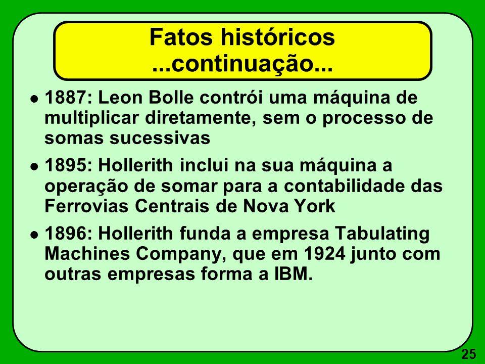 25 Fatos históricos...continuação... 1887: Leon Bolle contrói uma máquina de multiplicar diretamente, sem o processo de somas sucessivas 1895: Holleri