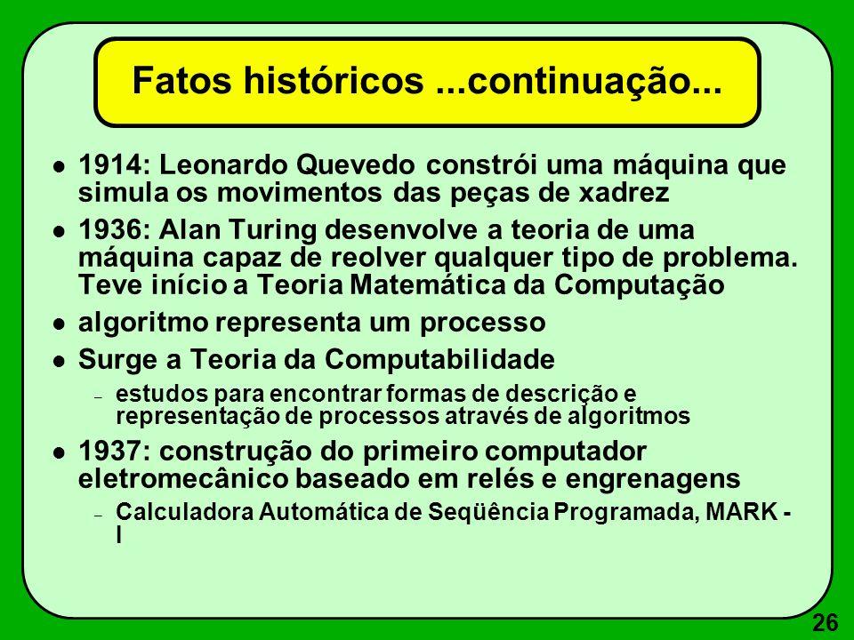 26 Fatos históricos...continuação... 1914: Leonardo Quevedo constrói uma máquina que simula os movimentos das peças de xadrez 1936: Alan Turing desenv