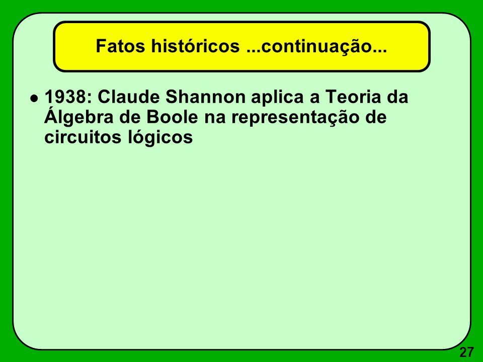 27 Fatos históricos...continuação... 1938: Claude Shannon aplica a Teoria da Álgebra de Boole na representação de circuitos lógicos