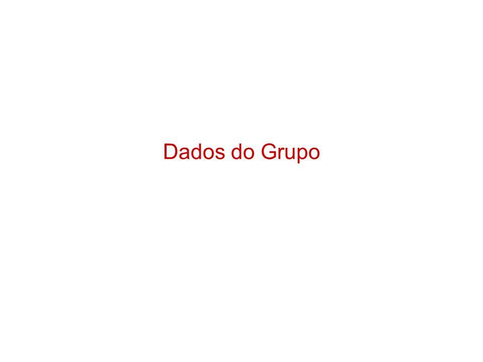 Dados do Grupo