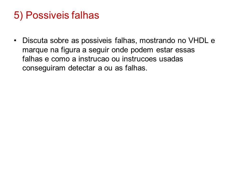 5) Possiveis falhas Discuta sobre as possiveis falhas, mostrando no VHDL e marque na figura a seguir onde podem estar essas falhas e como a instrucao