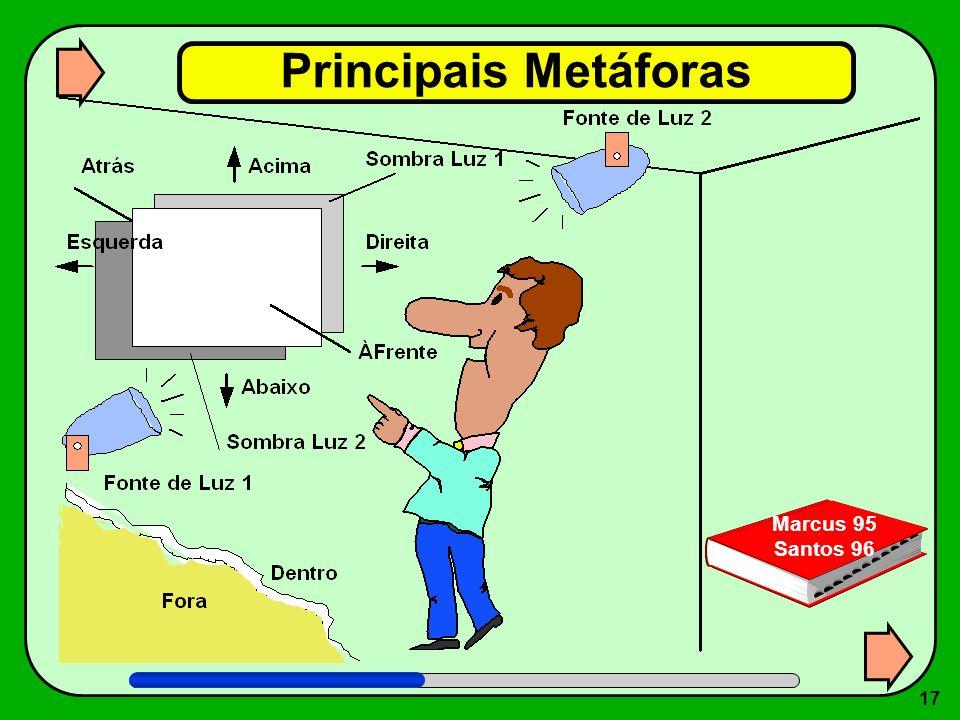 17 Principais Metáforas Marcus 95 Santos 96