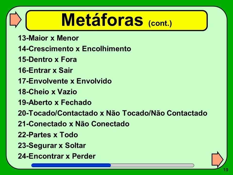 19 Metáforas (cont.) 13-Maior x Menor 14-Crescimento x Encolhimento 15-Dentro x Fora 16-Entrar x Sair 17-Envolvente x Envolvido 18-Cheio x Vazio 19-Ab