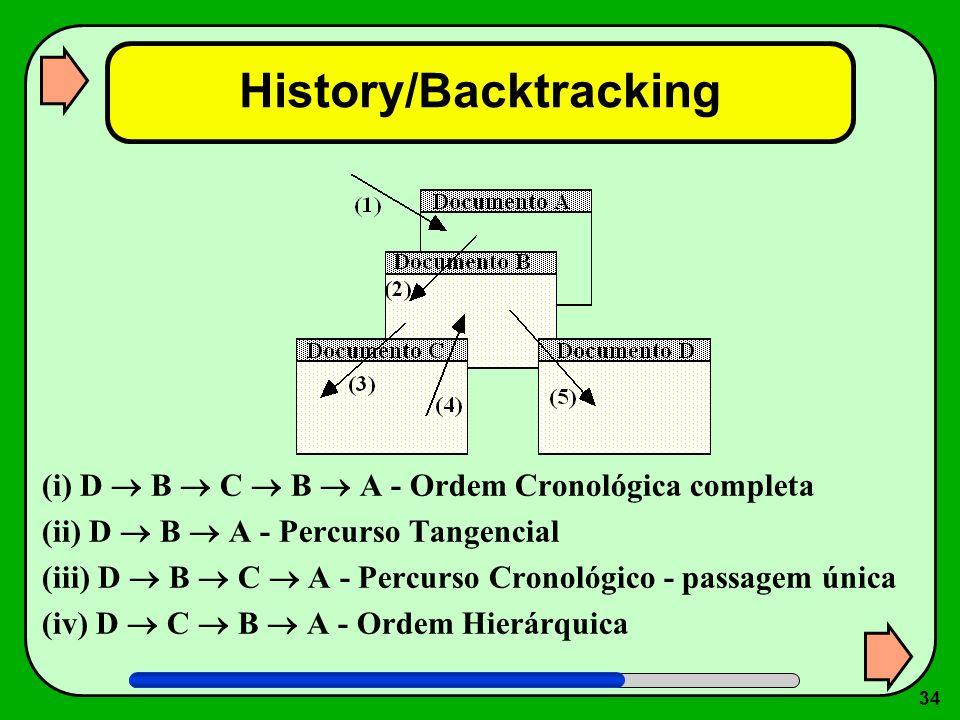 34 History/Backtracking (i) D B C B A - Ordem Cronológica completa (ii) D B A - Percurso Tangencial (iii) D B C A - Percurso Cronológico - passagem ún