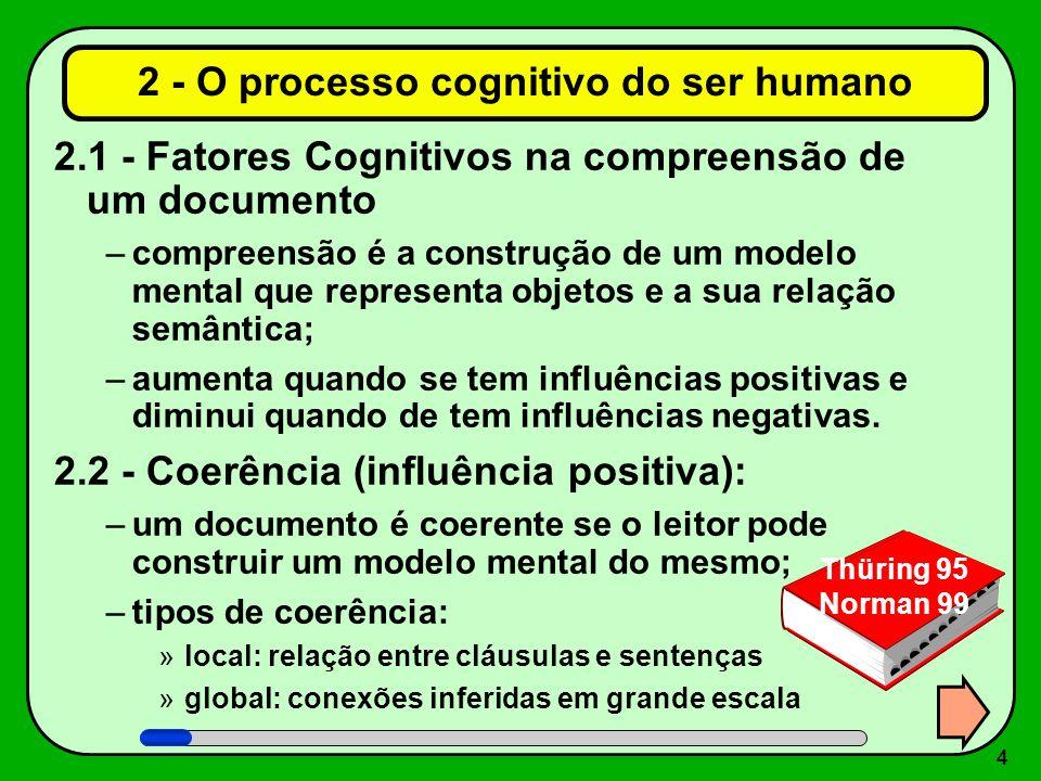 4 2 - O processo cognitivo do ser humano 2.1 - Fatores Cognitivos na compreensão de um documento –compreensão é a construção de um modelo mental que r