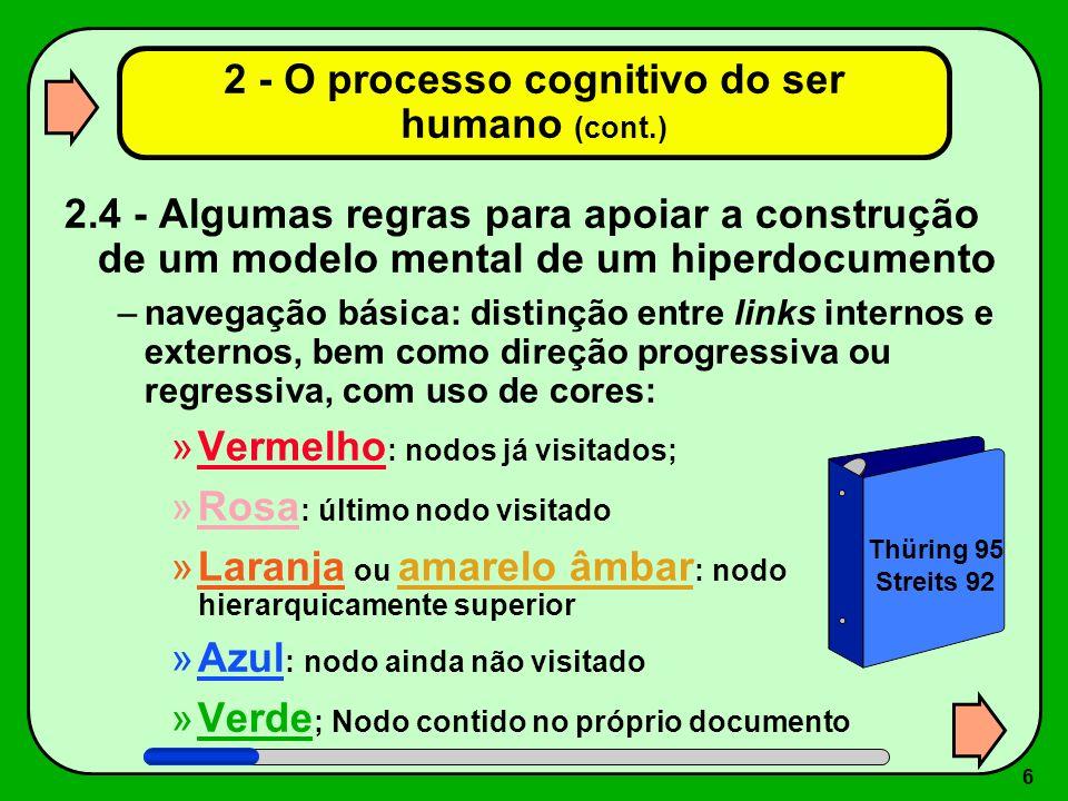 6 2 - O processo cognitivo do ser humano (cont.) 2.4 - Algumas regras para apoiar a construção de um modelo mental de um hiperdocumento –navegação bás