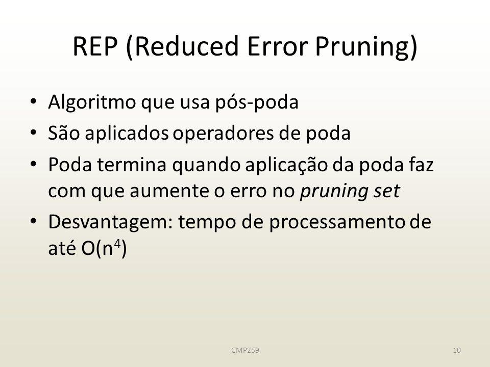 CMP25910 REP (Reduced Error Pruning) Algoritmo que usa pós-poda São aplicados operadores de poda Poda termina quando aplicação da poda faz com que aumente o erro no pruning set Desvantagem: tempo de processamento de até O(n 4 )