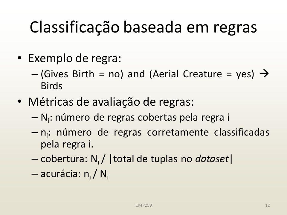 CMP25912 Classificação baseada em regras Exemplo de regra: – (Gives Birth = no) and (Aerial Creature = yes) Birds Métricas de avaliação de regras: – N i : número de regras cobertas pela regra i – n i : número de regras corretamente classificadas pela regra i.