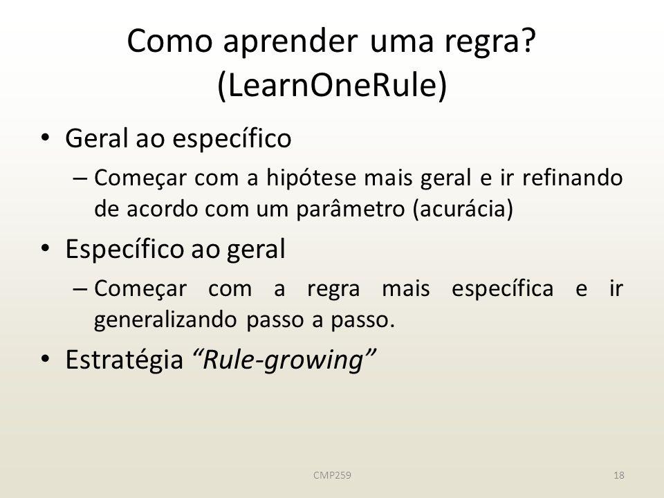 CMP25918 Como aprender uma regra.