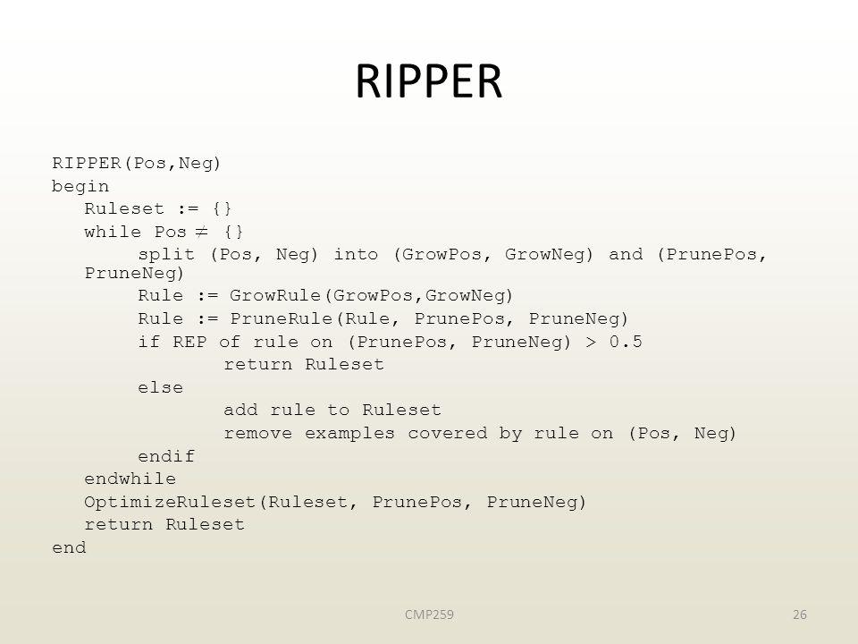 CMP25926 RIPPER RIPPER(Pos,Neg) begin Ruleset := {} while Pos {} split (Pos, Neg) into (GrowPos, GrowNeg) and (PrunePos, PruneNeg) Rule := GrowRule(Gr