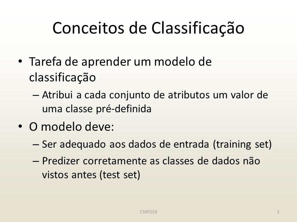 CMP2593 Conceitos de Classificação Tarefa de aprender um modelo de classificação – Atribui a cada conjunto de atributos um valor de uma classe pré-definida O modelo deve: – Ser adequado aos dados de entrada (training set) – Predizer corretamente as classes de dados não vistos antes (test set)
