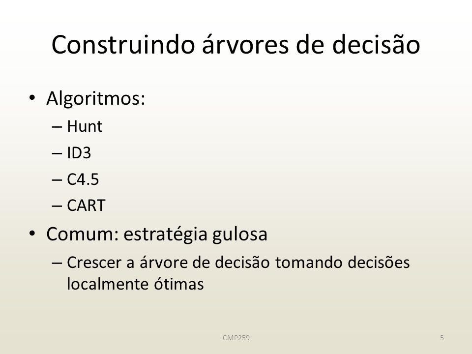 CMP2595 Construindo árvores de decisão Algoritmos: – Hunt – ID3 – C4.5 – CART Comum: estratégia gulosa – Crescer a árvore de decisão tomando decisões localmente ótimas