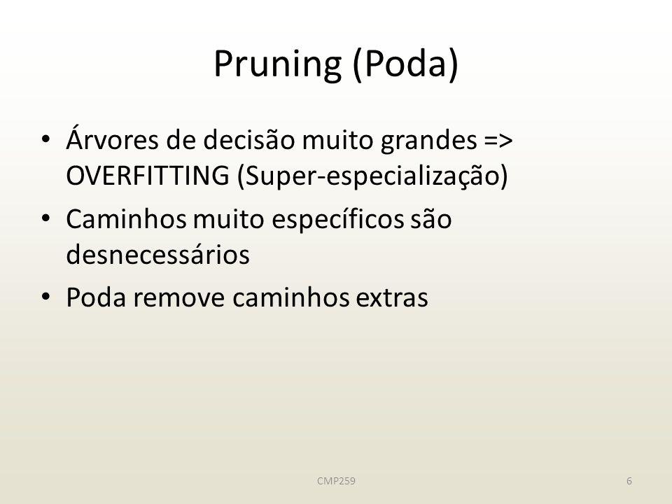 CMP2596 Pruning (Poda) Árvores de decisão muito grandes => OVERFITTING (Super-especialização) Caminhos muito específicos são desnecessários Poda remove caminhos extras