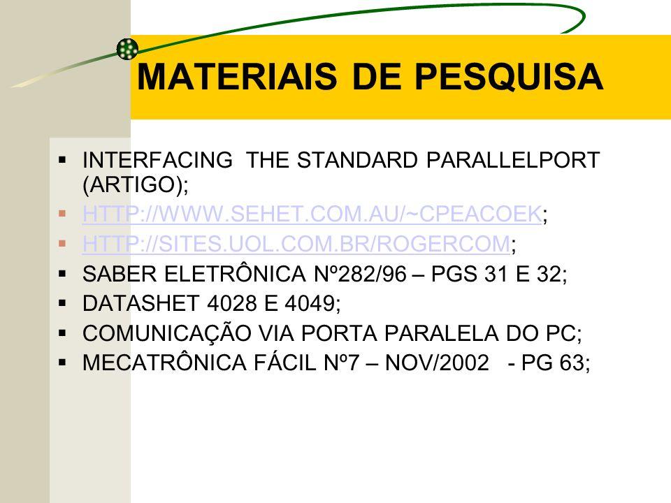 MATERIAIS DE PESQUISA INTERFACING THE STANDARD PARALLELPORT (ARTIGO); HTTP://WWW.SEHET.COM.AU/~CPEACOEK; HTTP://WWW.SEHET.COM.AU/~CPEACOEK HTTP://SITES.UOL.COM.BR/ROGERCOM; HTTP://SITES.UOL.COM.BR/ROGERCOM SABER ELETRÔNICA Nº282/96 – PGS 31 E 32; DATASHET 4028 E 4049; COMUNICAÇÃO VIA PORTA PARALELA DO PC; MECATRÔNICA FÁCIL Nº7 – NOV/2002 - PG 63;