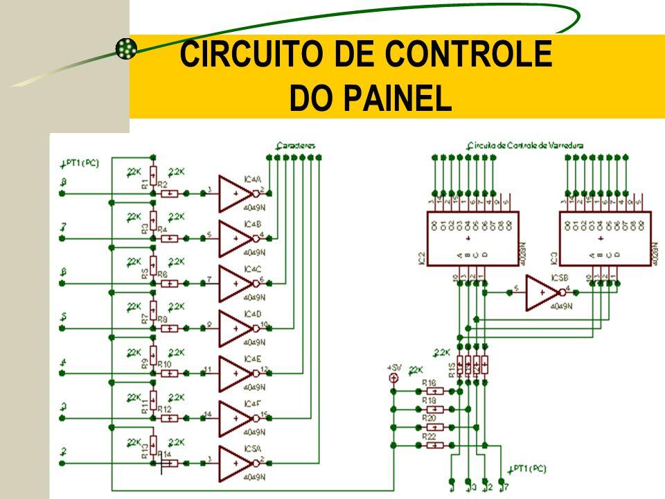 CIRCUITO DE CONTROLE DO PAINEL