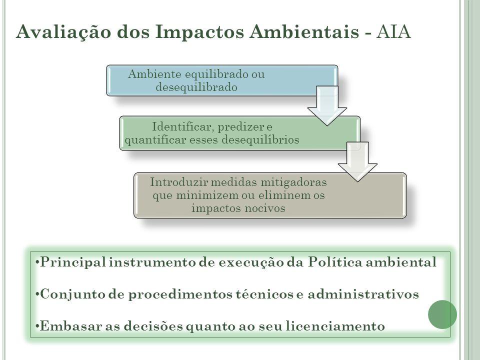 Avaliação dos Impactos Ambientais - AIA Ambiente equilibrado ou desequilibrado Identificar, predizer e quantificar esses desequilíbrios Introduzir med