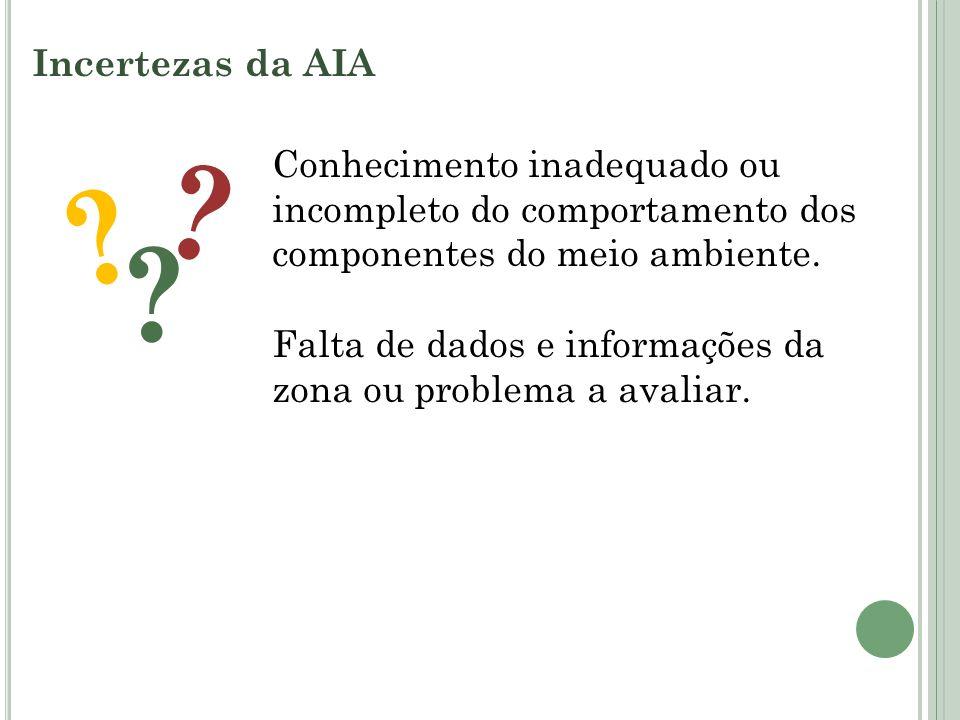 Incertezas da AIA Conhecimento inadequado ou incompleto do comportamento dos componentes do meio ambiente. Falta de dados e informações da zona ou pro