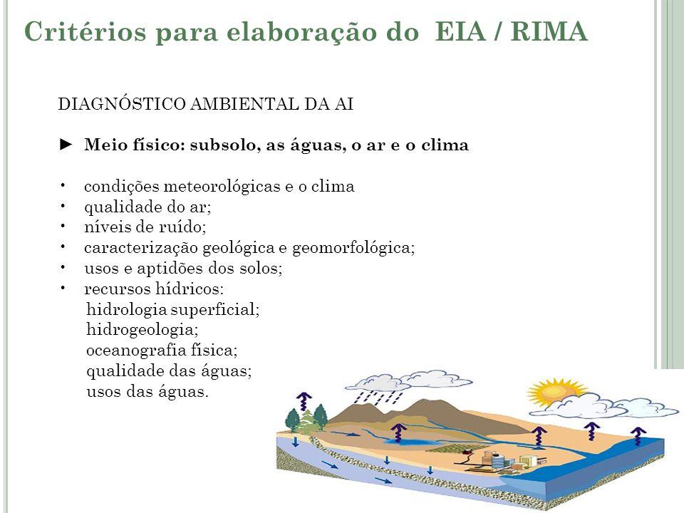 DIAGNÓSTICO AMBIENTAL DA AI Meio físico: subsolo, as águas, o ar e o clima condições meteorológicas e o clima qualidade do ar; níveis de ruído; caract
