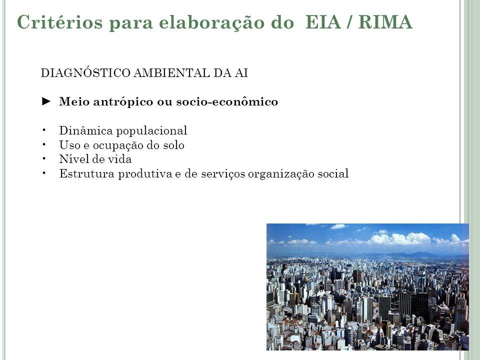 DIAGNÓSTICO AMBIENTAL DA AI Meio antrópico ou socio-econômico Dinâmica populacional Uso e ocupação do solo Nível de vida Estrutura produtiva e de serv