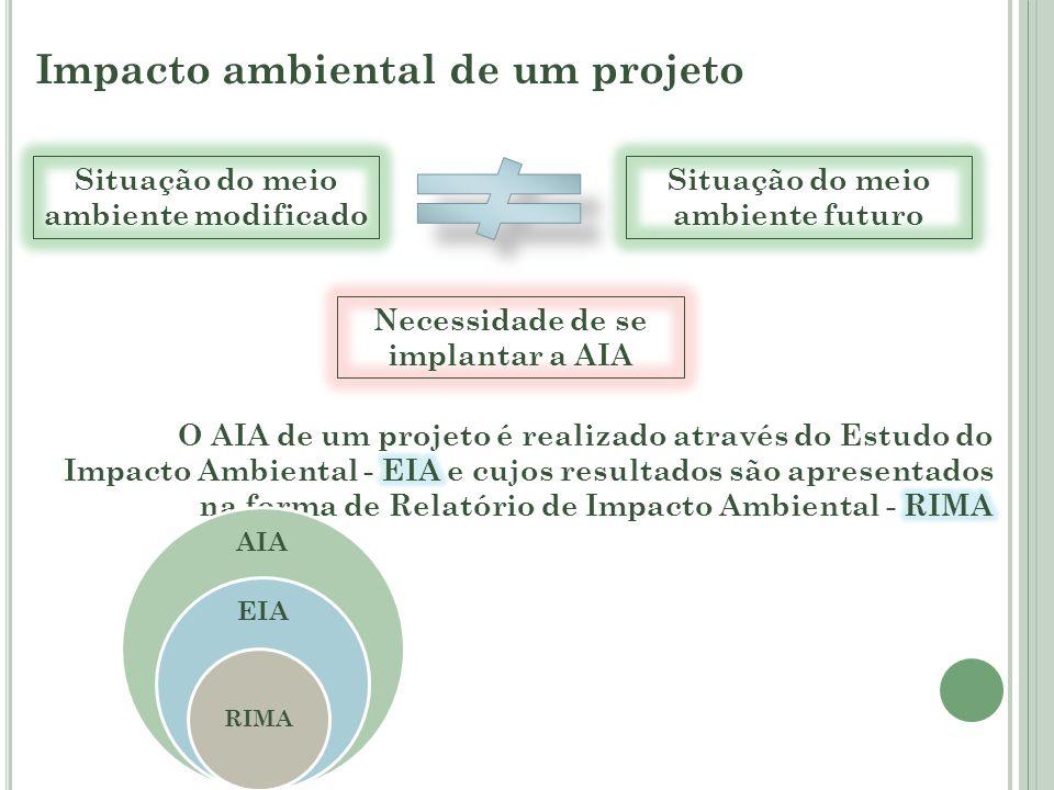 Impacto ambiental de um projeto Situação do meio ambiente modificado Situação do meio ambiente futuro AIA EIA RIMA Necessidade de se implantar a AIA
