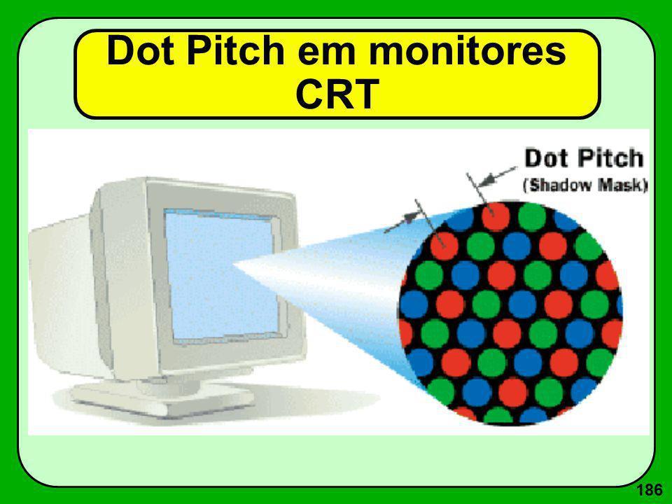 186 Dot Pitch em monitores CRT