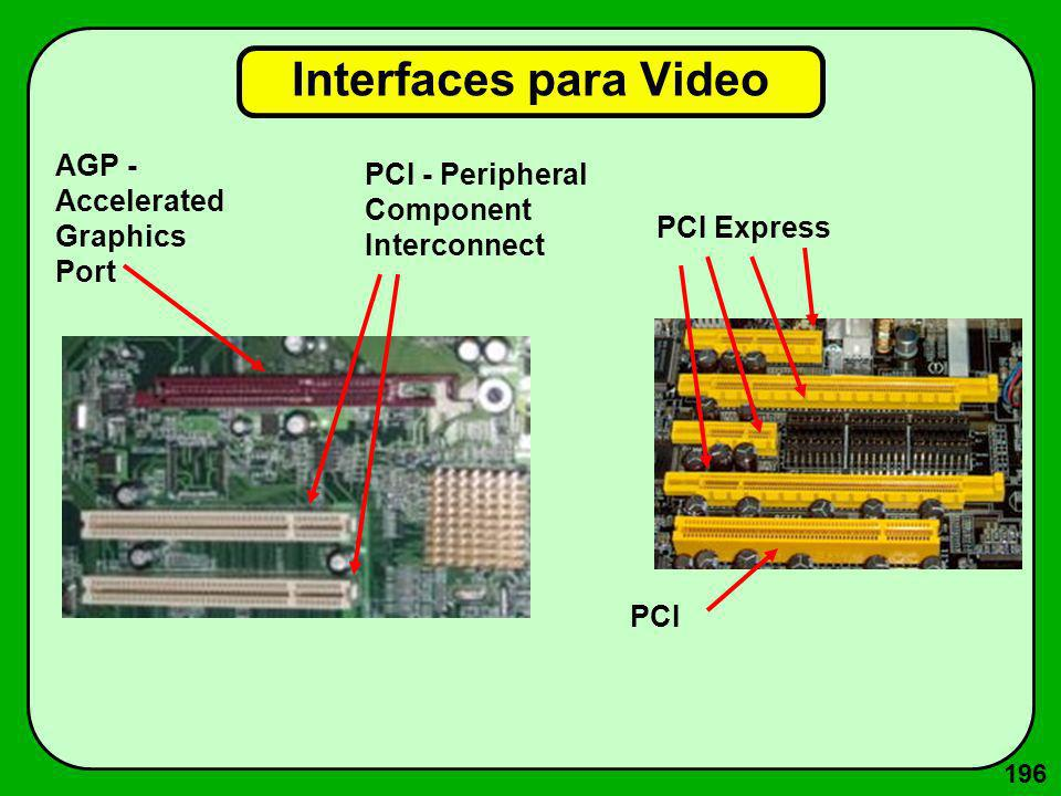 196 Interfaces para Video AGP - Accelerated Graphics Port PCI PCI - Peripheral Component Interconnect PCI Express